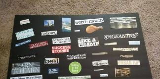 Vision Board Black background